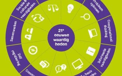 21ste-eeuwse vaardigheden: zijn ze écht wel zo belangrijk?