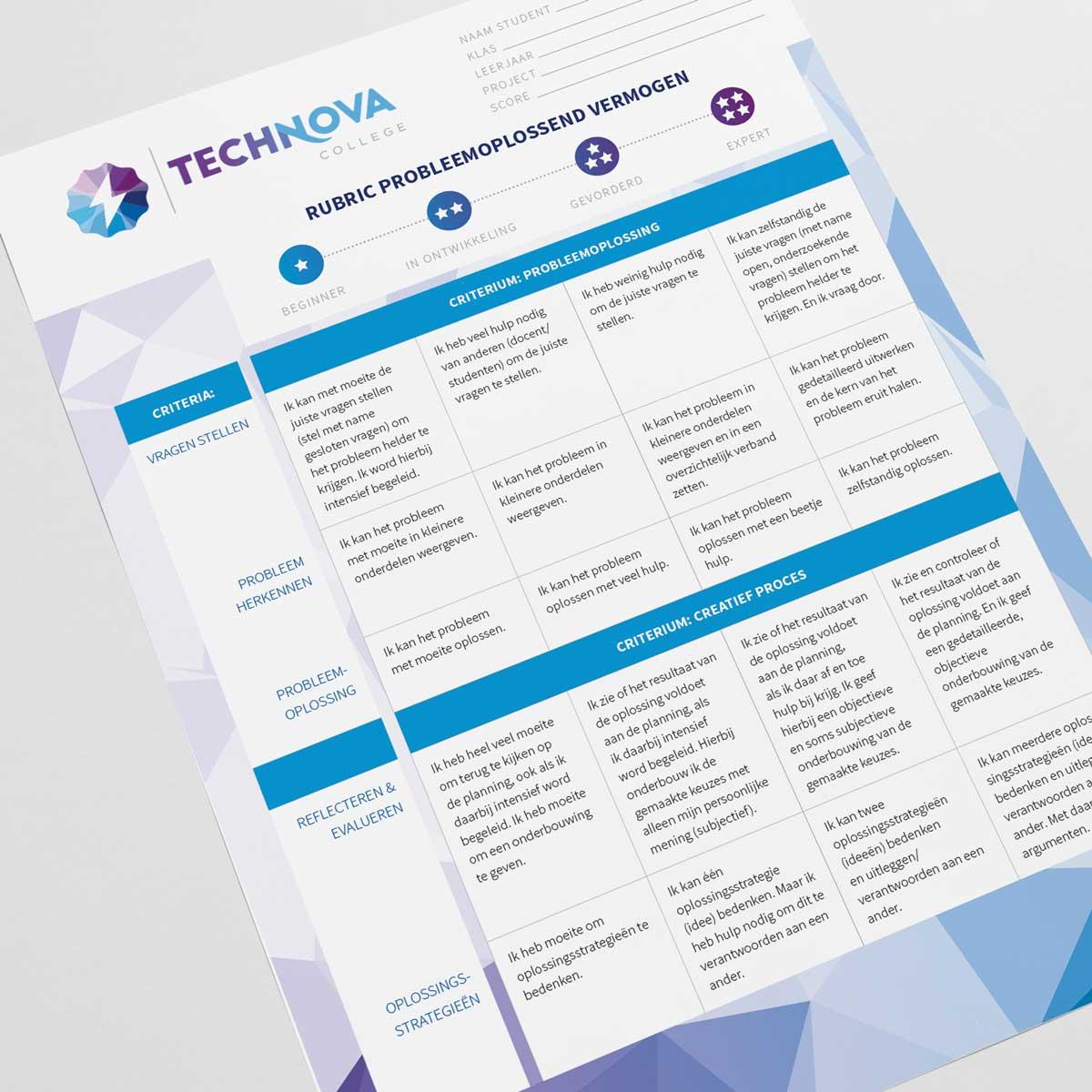 Technova Rubrics